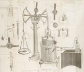 Le gazomètre de Lavoisier Planche tirée du Traité élémentaire de chimie de Lavoisier, 1789. Source : gallica.bnf.fr